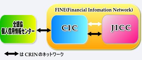 FINE相関図イメージ